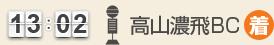 13:02高山濃飛BC(着)