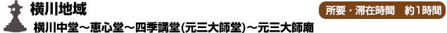 横川地域(横川中堂~恵心堂~四季講堂(元三大師堂)~元三大師廟)