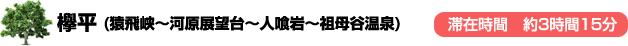 欅平(猿飛峡~河原展望台~人喰岩~祖母谷温泉)